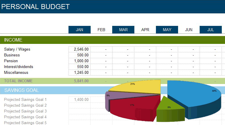 Creating Personal and Family Budget in Excel