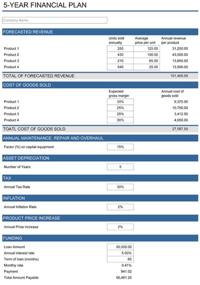 indian bank loan application form uk