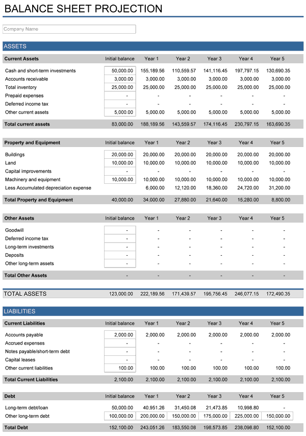 5 year financial plan free template for excel 5 year financial plan projection flashek Images