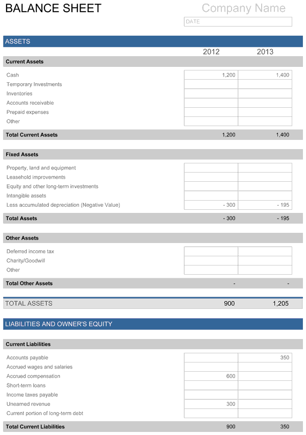 Balance Sheet  Excel Profit Loss Template