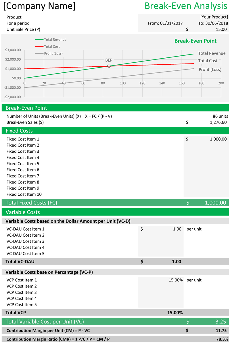 Break Even Analysis Calculator – Excel Break Even Analysis
