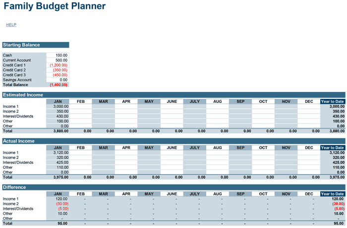 financial planning spreadsheet