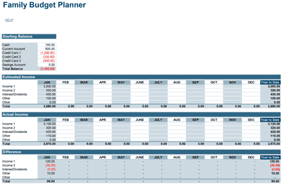 family budget planner income screenshot