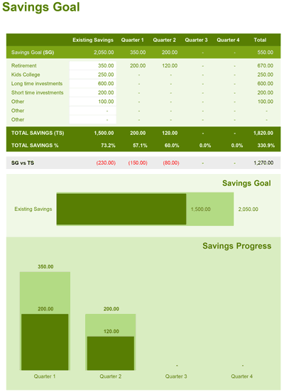 Family Budget Planner - Free Budget Spreadsheet for Excel