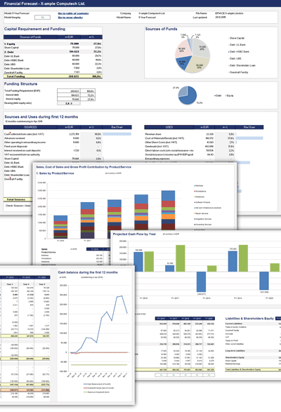 Excel Financial Model CE Screenshot