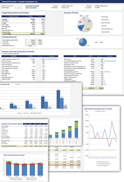 Excel Financial Model DE Screenshot