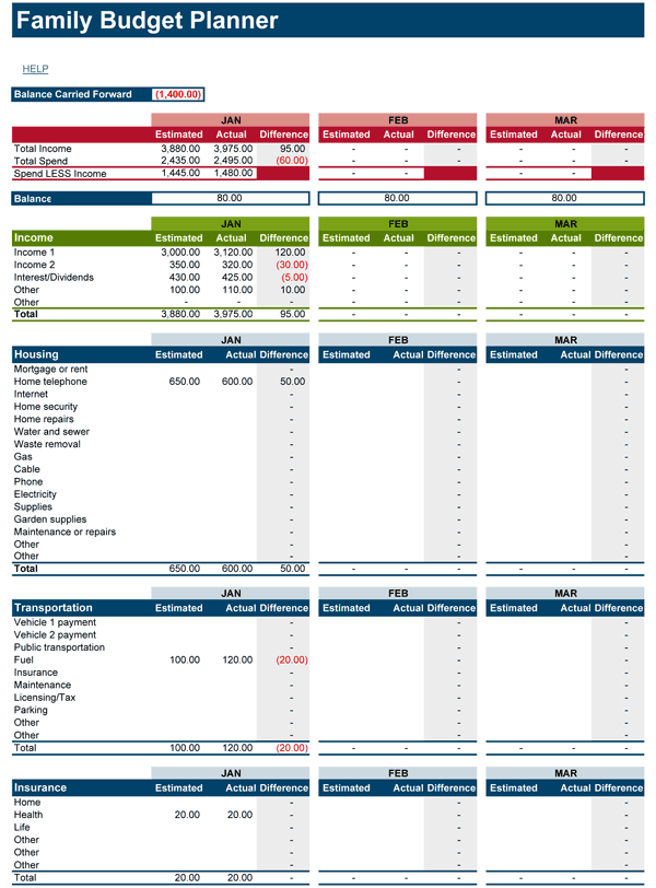 family budget planner screenshot - Free Excel Spreadsheet Templates
