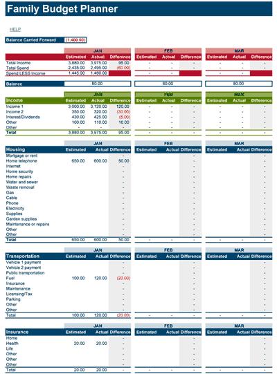 Family Budget Planner Screenshot