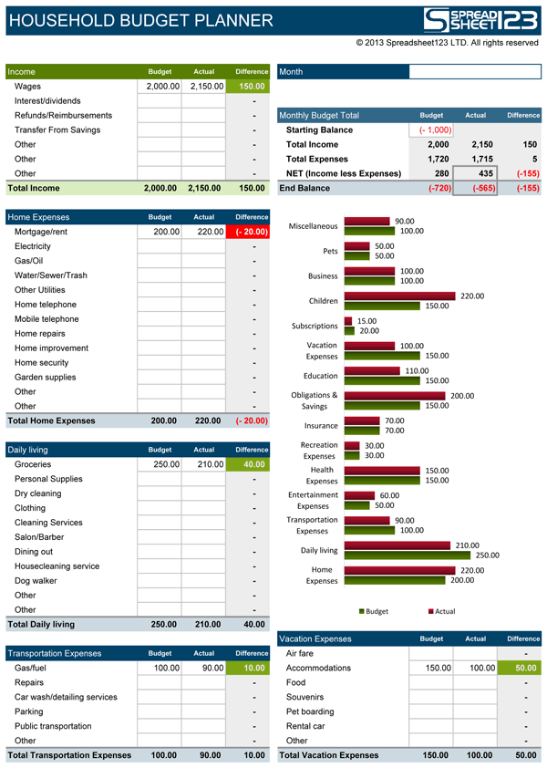 Household budget planner free budget spreadsheet for excel for Household budget categories template