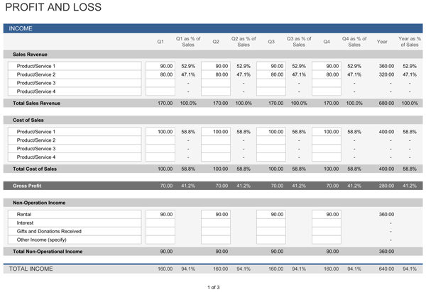 Profit and loss statement xls