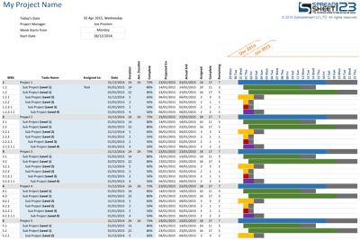 Project Gantt Chart Screenshot