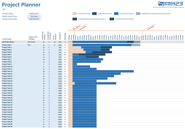 Project Planner For Excel - Project plan timeline template excel