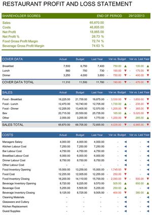 Download Contoh Laporan Keuangan Perusahaan Seputar Laporan