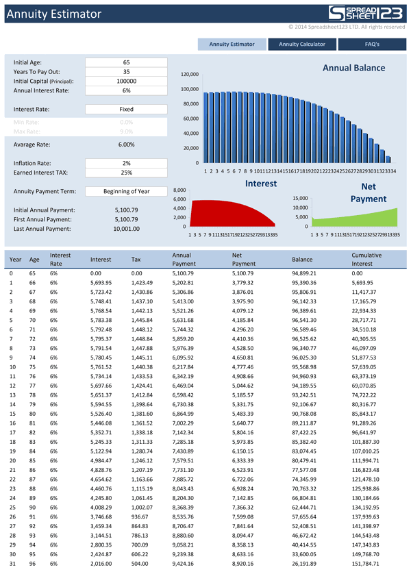 annuity calculator free for excel. Black Bedroom Furniture Sets. Home Design Ideas