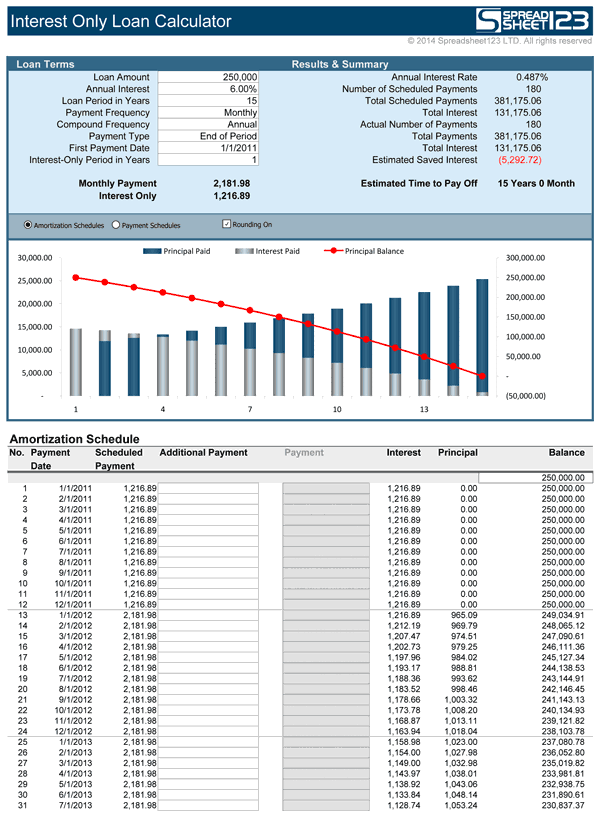loan calculator with amortization excel