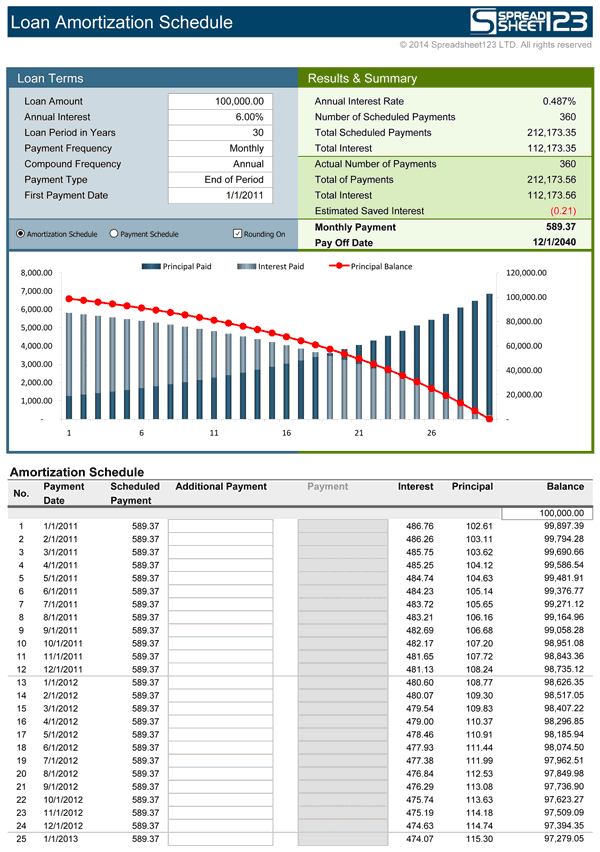 simple loan amortization schedule excel