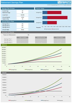 Retirement Savings Calculator Screenshot