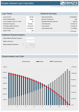 Simple Interest Loan Calculator Screenshot