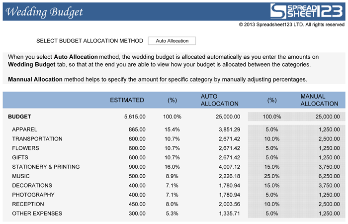 wedding budget calculator excel