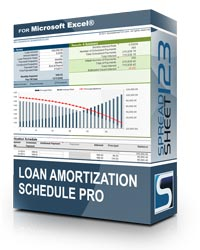 Loan Amortization Schedule Pro Screenshot