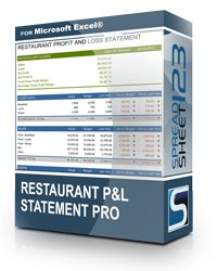 restaurant profit and loss template